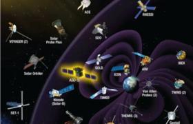 """中国人自己的""""探日""""卫星,有望明年发射!"""